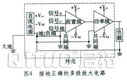 假如音响设备放大电路滤波不良,整流电源输出的电压会窜入50 hz